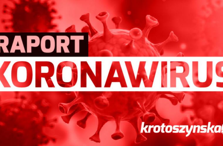 Koronawirus. Kolejne zakażenia w powiecie krotoszyńskim. Dwie osoby nie żyją - Zdjęcie główne