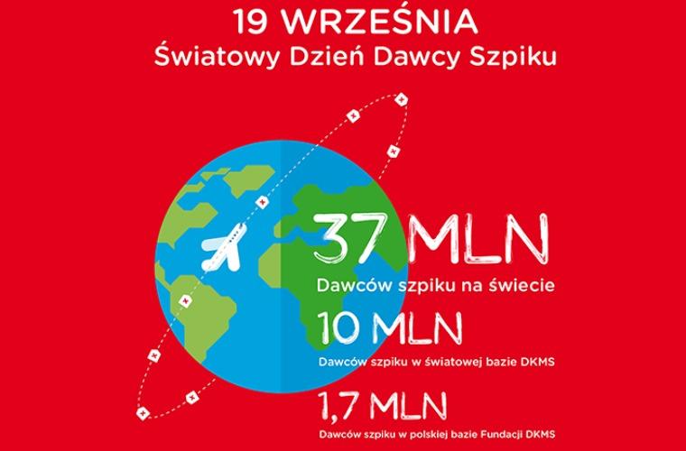 19 września obchodzimy Światowy Dzień Dawcy Szpiku - Zdjęcie główne